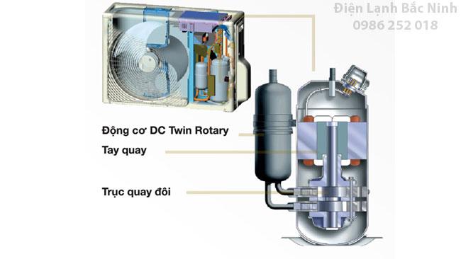 động cơ twin rotary